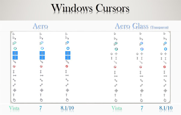 Windows Aero/Aero Glass Cursors (Vista/7/8.1/10)